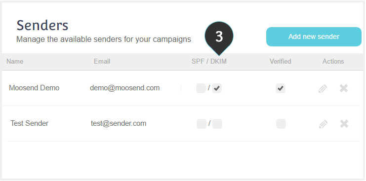 DKIM Records Step 3 : Check which sender are DKIM valid