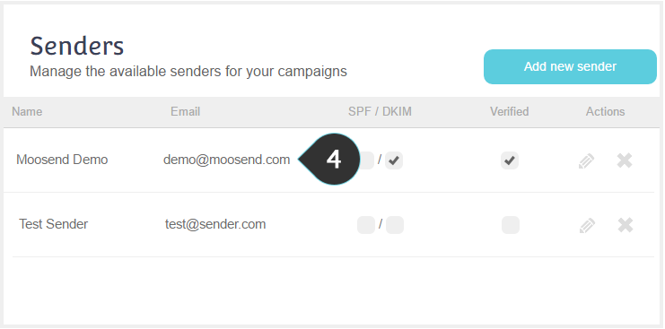 SPF Records Step 4 : Clik on a Sender's email address