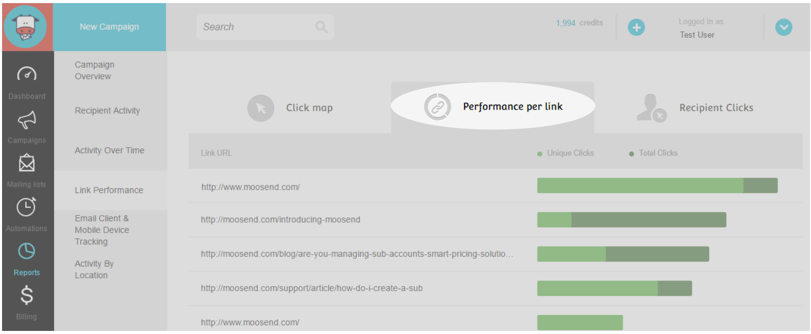 Most Popular Links Step 6 : Click on the performance per link tab